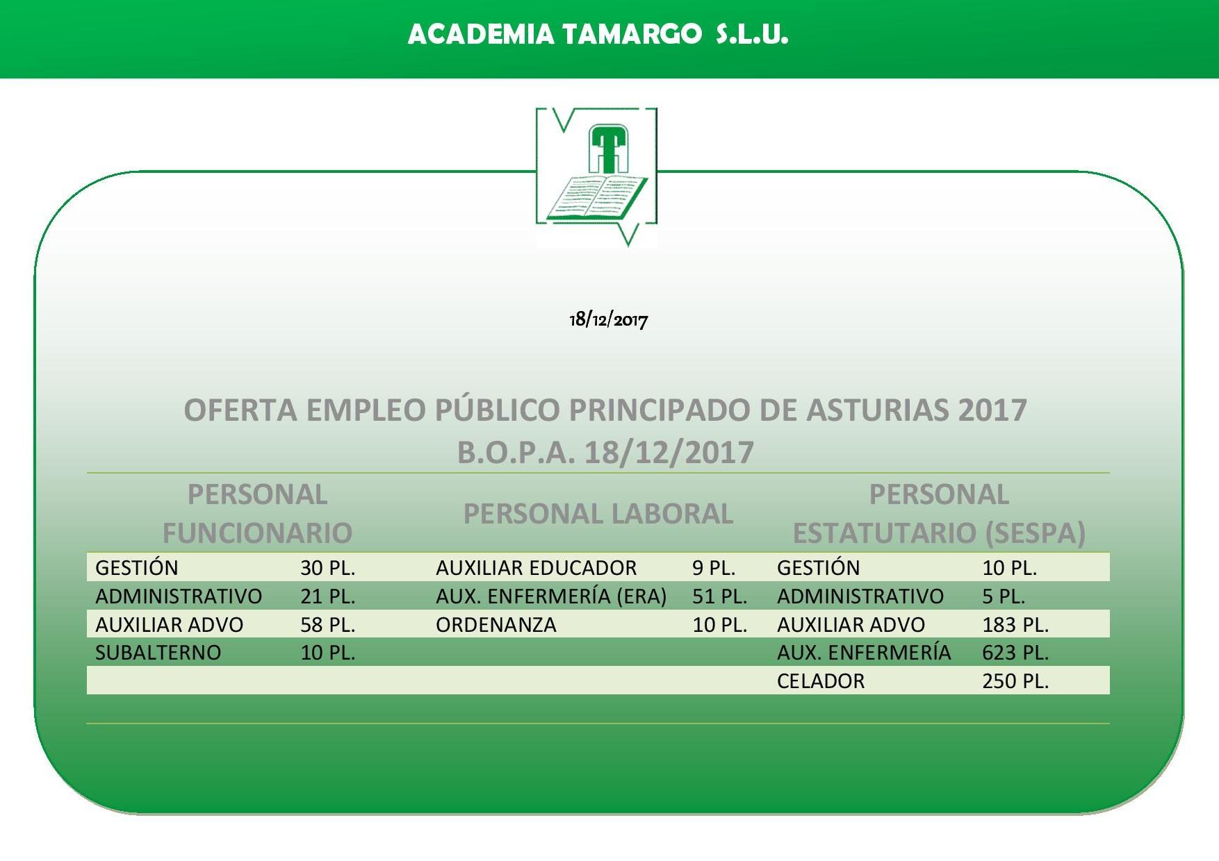 OEP PRINCIPADO 2017